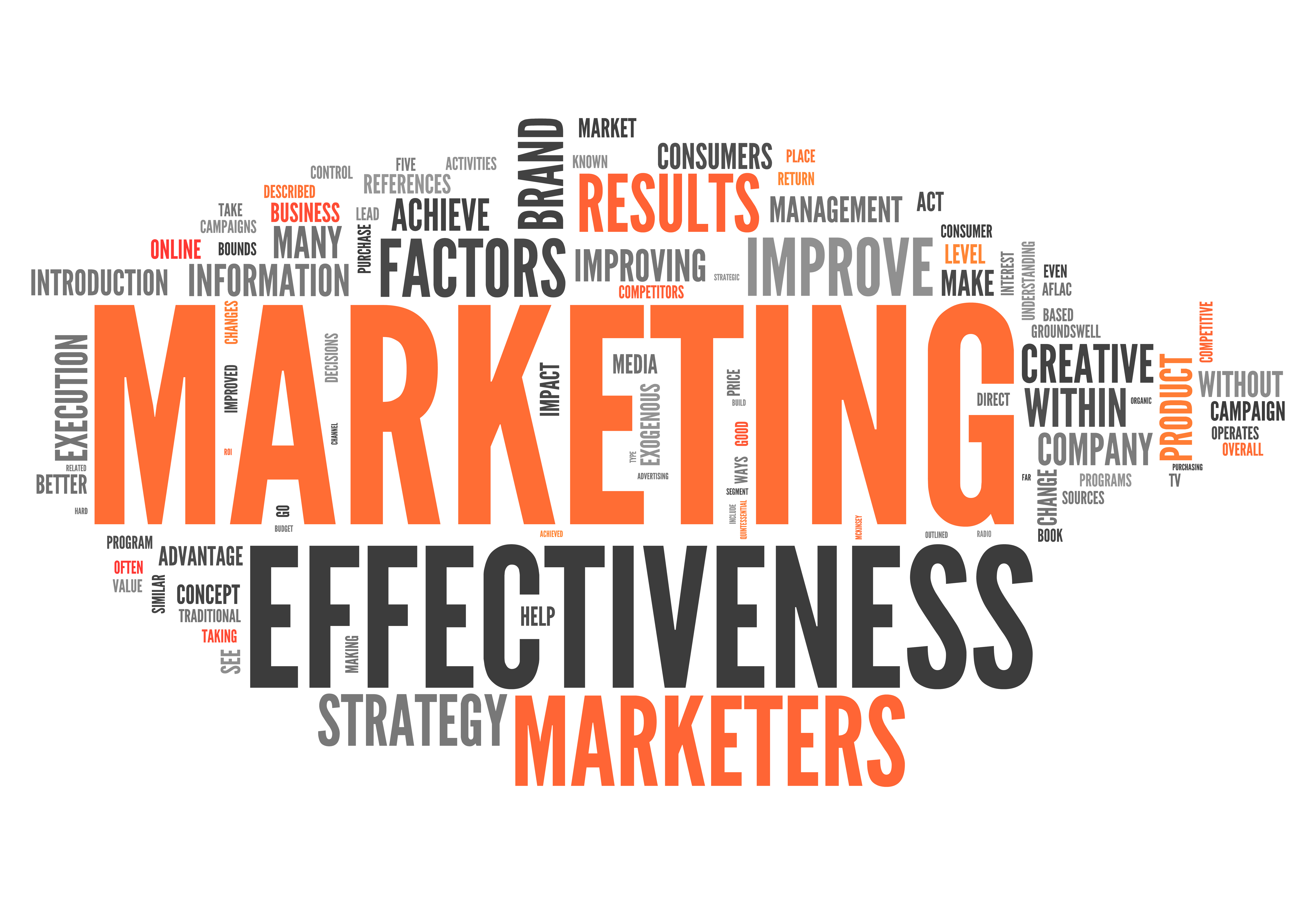 Marketing_Effectiveness